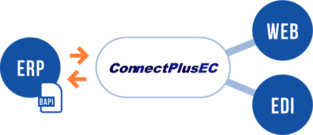 ConnectPlusEC 概念図