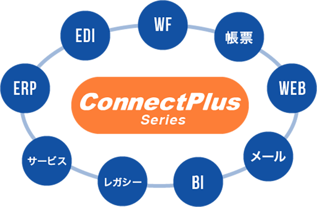 ConnectPlus series概念図