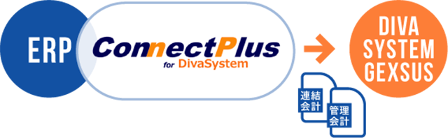 ConnectPlus for DivaSystem GEXSUS